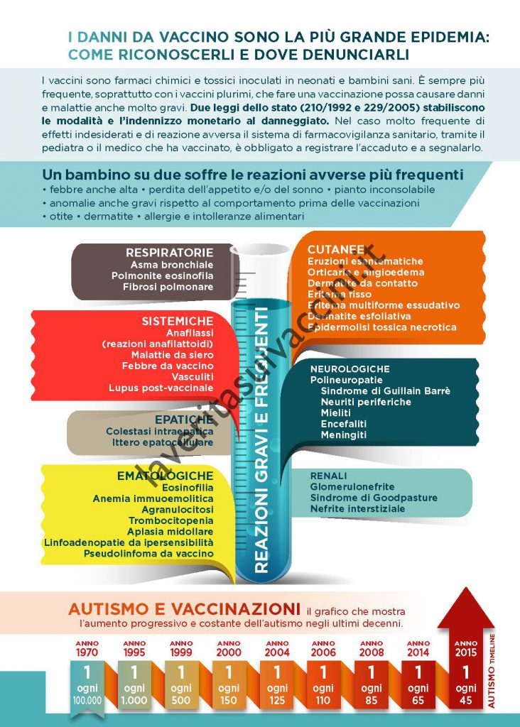 Vaccini sì o no? Pagina 2 dell'opuscolo